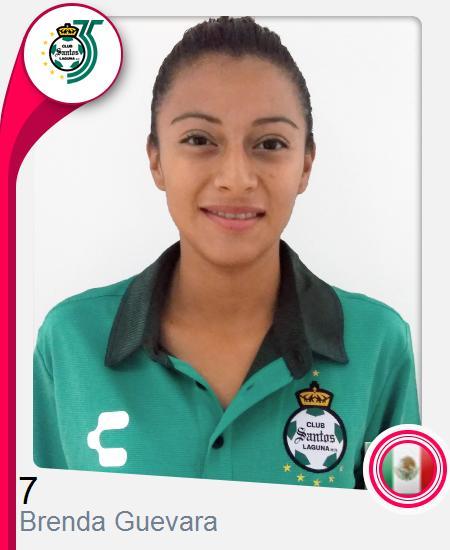 Brenda Alejandra Guevara Nicolás