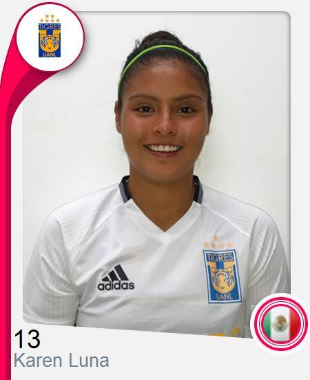 Karen Irasema Luna De Los Santos