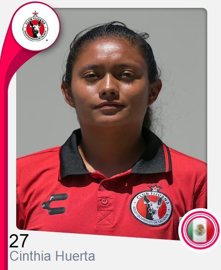 Cinthia Karina Huerta González
