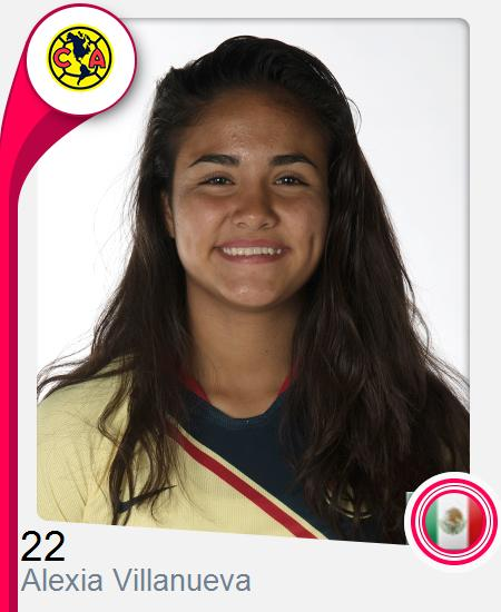 Alexia Nayeli Villanueva Flores