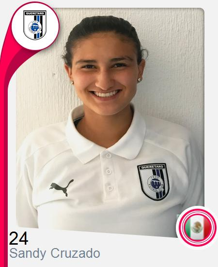 Sandy Paulina Cruzado Barajas