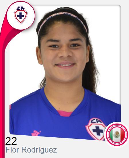 Flor Rodríguez