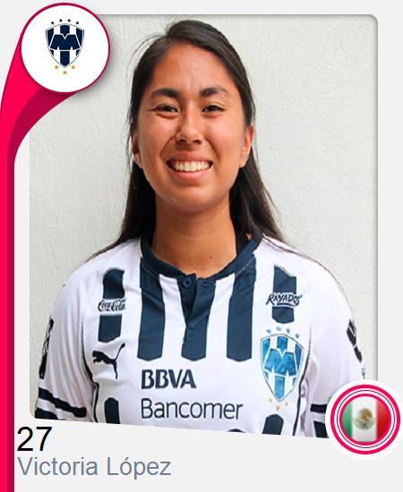 Victoria López Quiñonez