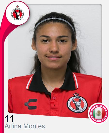 Arlina Karime Montes Acosta