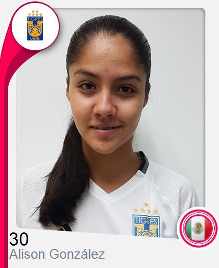 Alison Hecnary González Esquivel