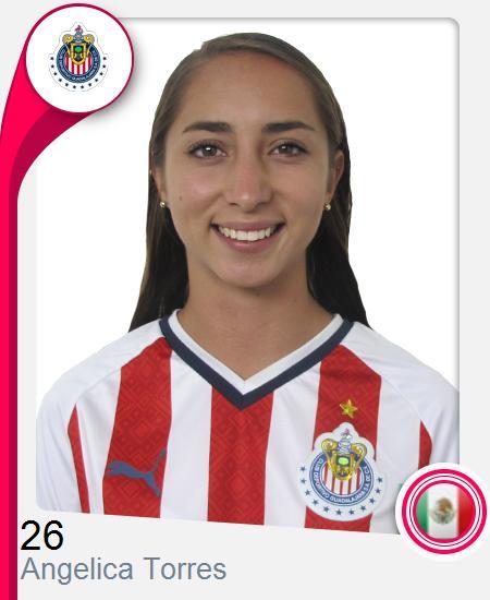 Angelica Araceli Torres Muñoz