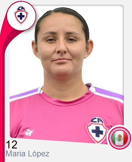 María José Viridiana López Baca