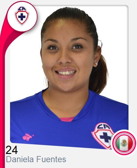 Daniela Yunuet Fuentes Gutiérrez