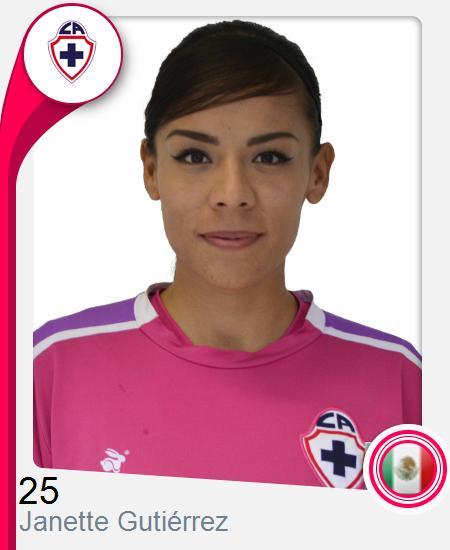 Janette Gutiérrez Méndez