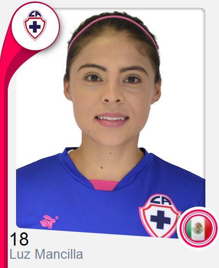 Luz Adriana Mancilla Barrera