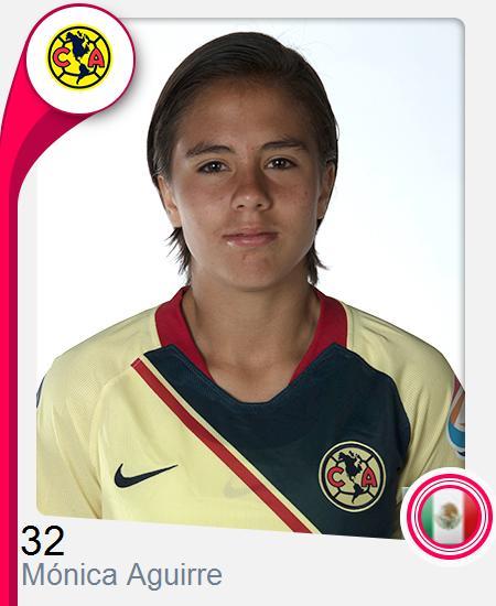 Mónica Beatríz Aguirre Brindis