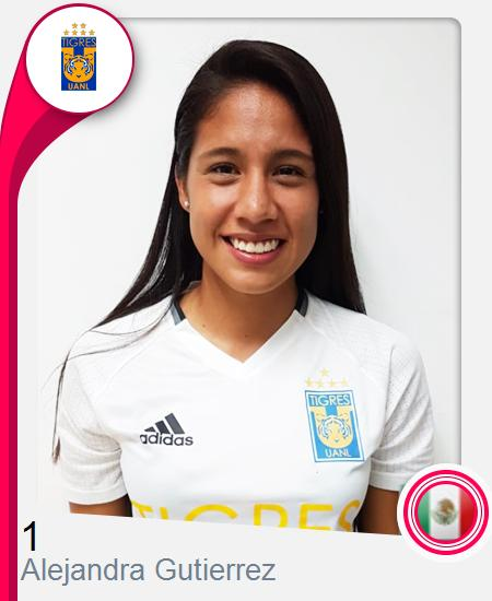 Alejandra Gutierrez Carrillo