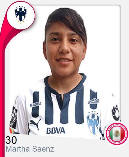 Martha Sarahi Saenz Meza