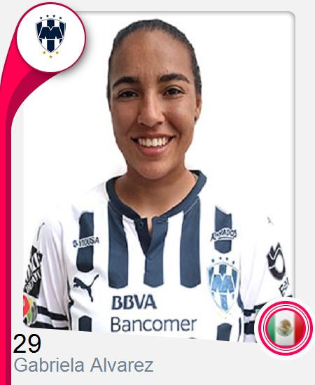 Gabriela Rocio Alvarez Huerta