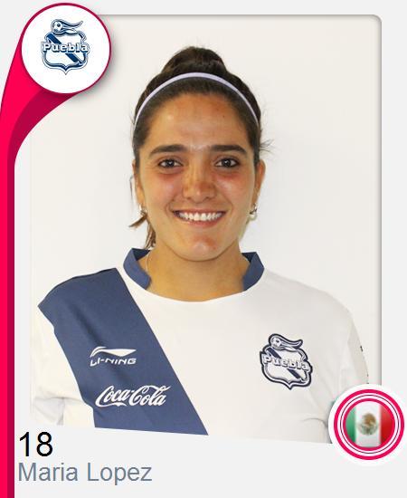 Maria Jose Lopez Lopez