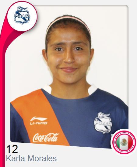 Karla Patricia Morales Ramirez