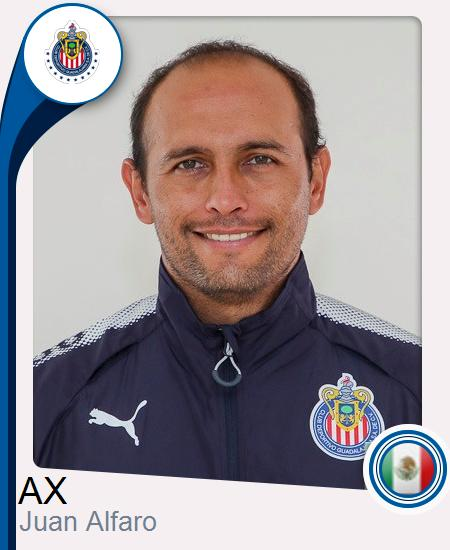 Juan Pablo Alfaro Guzmán