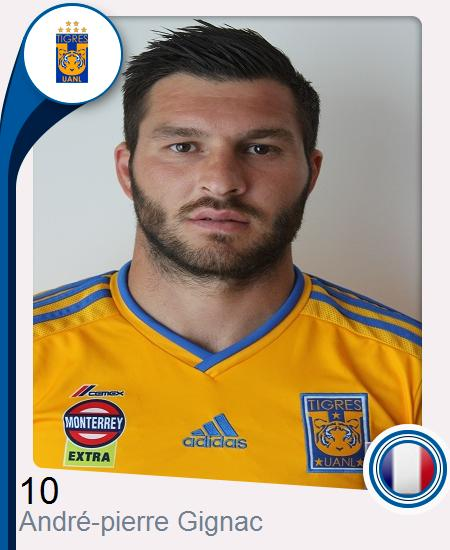 André-pierre Christian Gignac