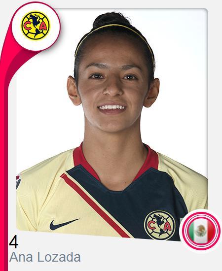 Ana Gabriela Lozada Salas