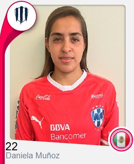 Daniela Fernanda Muñoz Arroyo