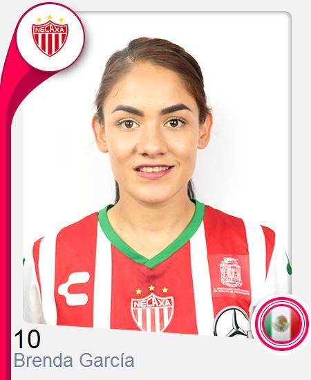 Brenda Judith García Valadez