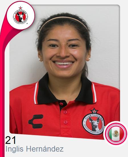 Inglis Hernández