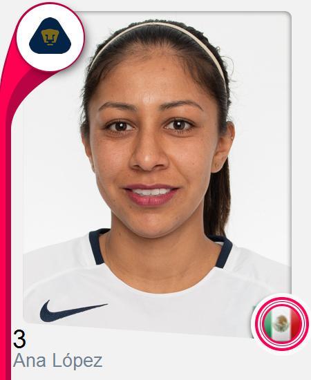 Ana Karen López Morales