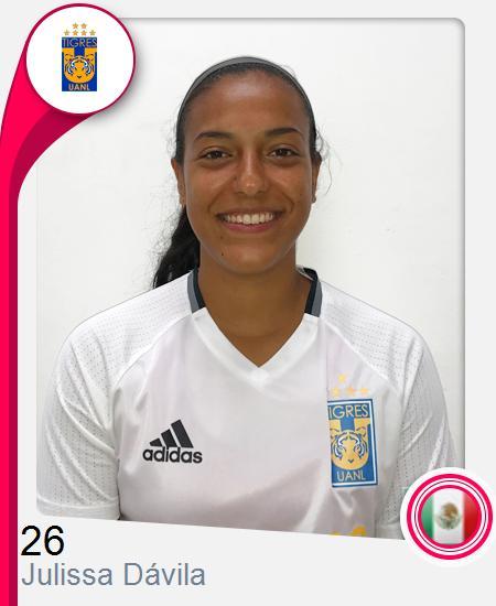 Julissa Fernanda Dávila González
