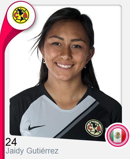 Jaidy Janay Gutiérrez Campos