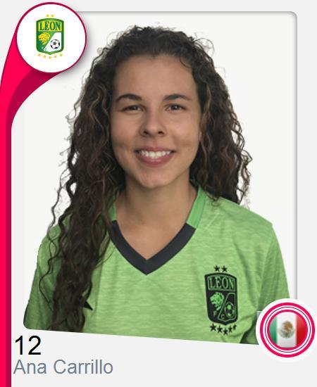 Atziri Isabel Carrillo Pérez