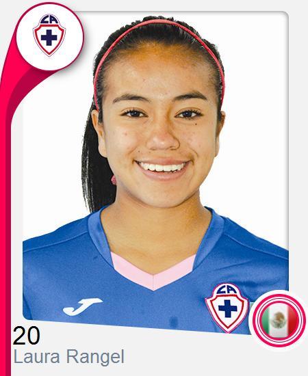 Laura Esther Rangel Estrada