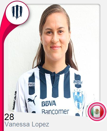 Vanessa Guadalupe Lopez Maldonado