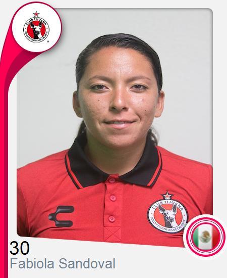 Fabiola Viridiana Sandoval Barajas