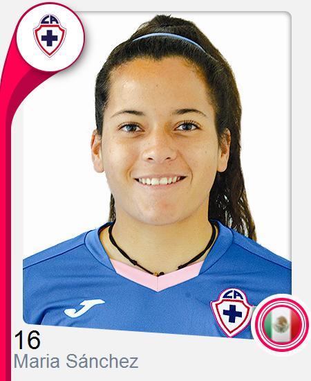 María Fernanda Sánchez Collado