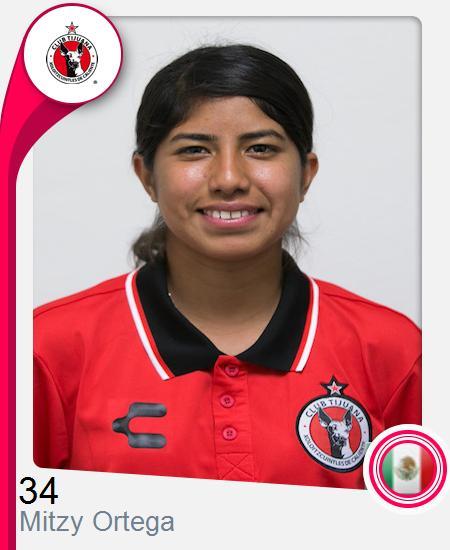 Mitzy Nataly Ortega Coca