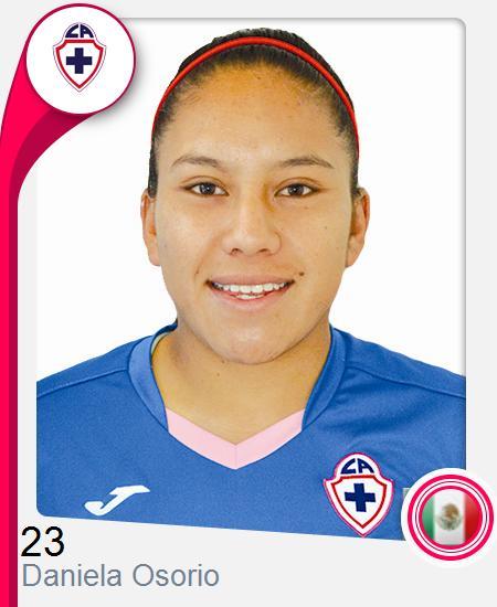 Daniela Osorio