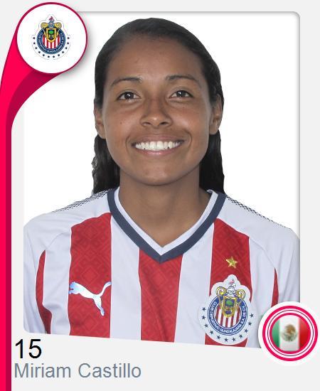 Miriam Castillo Zarate