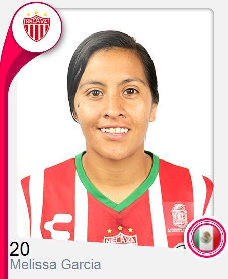 Melissa Janeth Garcia Aguilar