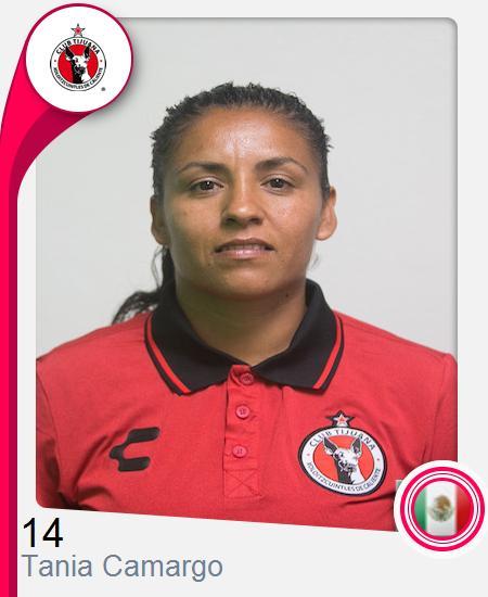 Tania Patricia Camargo Martinez