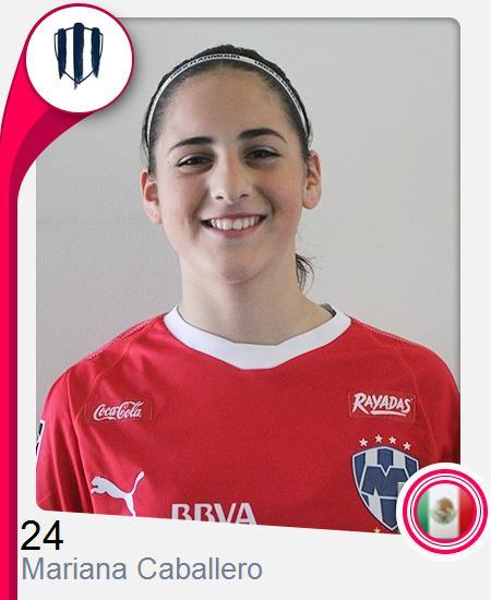 Mariana Gabriela Caballero González