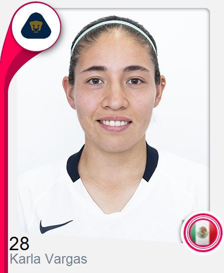 Karla Roxana Vargas López