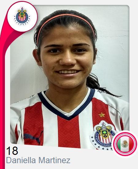 Daniella Martinez Contreras
