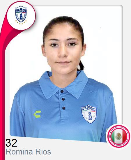 Romina Ibeth Rios Ortiz