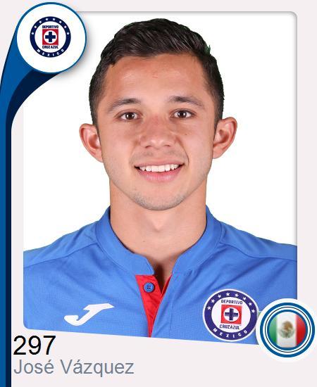 José Iván Vázquez Flores