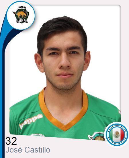 José Eduardo Castillo Valerio