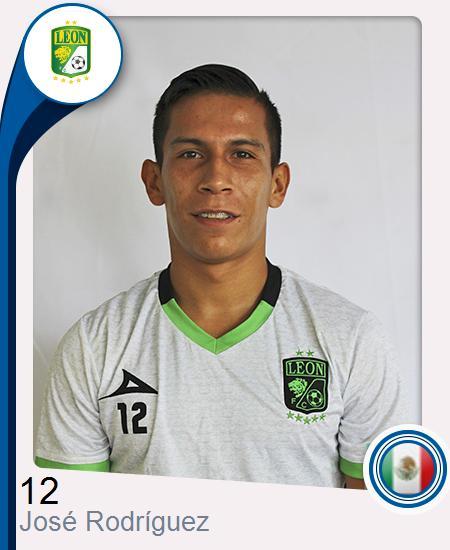 José Iván Rodríguez Rebollar
