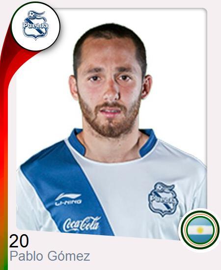 Pablo Leandro Gómez