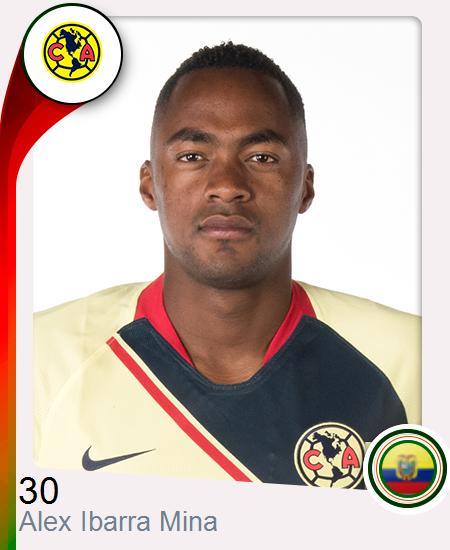 Alex Renato Ibarra Mina