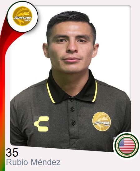 Rubio Méndez