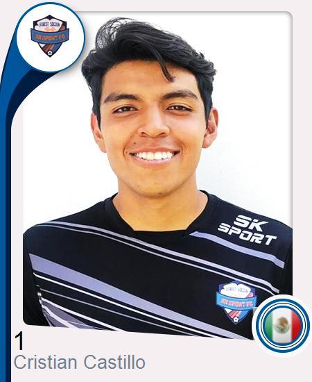 Cristian Farid Castillo Ortega